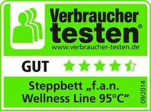 Kunstfaserbettdecken Kopfkissen Wellness Line F A N Frankenstolz Normal Material Fullung Kunstfaser Online Kaufen Otto